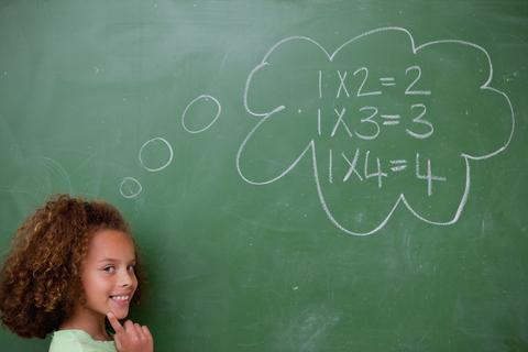 Wiskunde Probleme